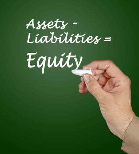 The Accounting Equation May be Expressed as Assets = Liabilities + Owner's Equity