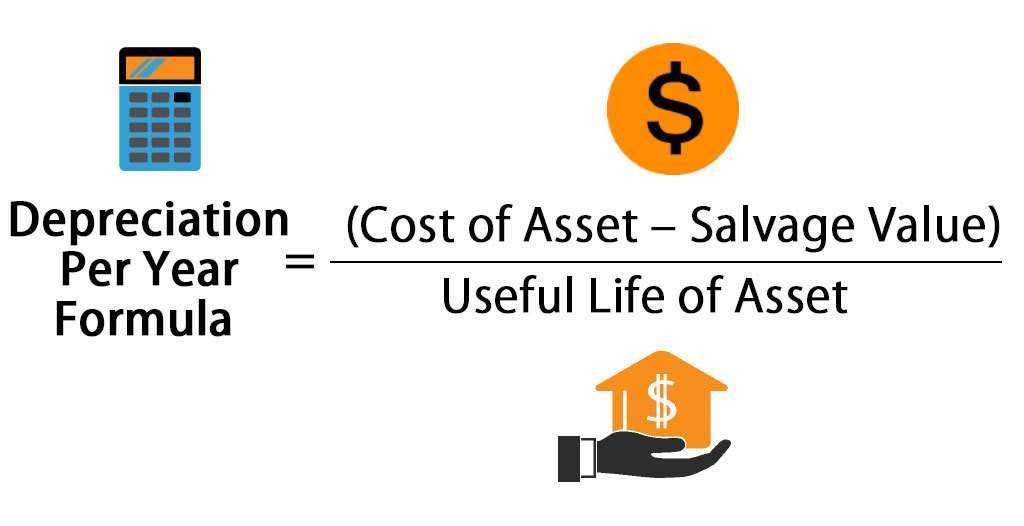 A Simple Explanation of Straight Line Depreciation